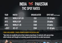 India vs Pakistan in T20 World Cup: Central Minister calls for cancellation of Ind-Pak match - Check why