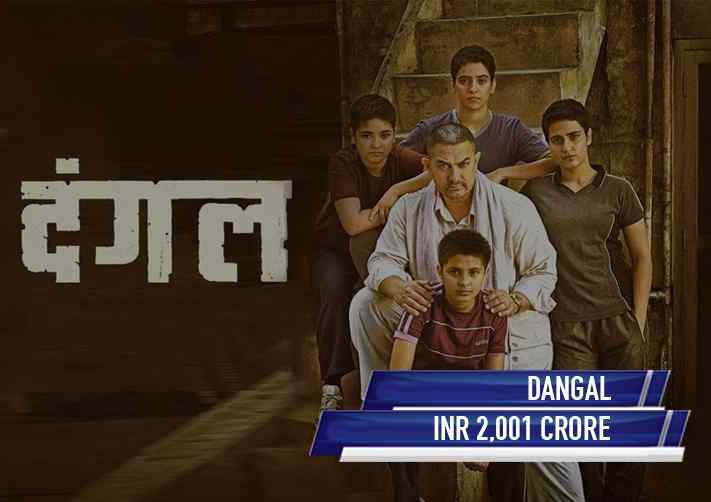 Dangal - InsideSport