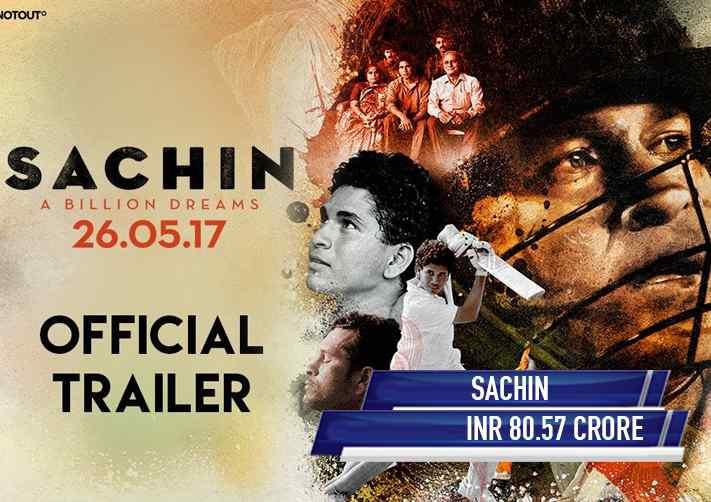 Sachin - InsideSport