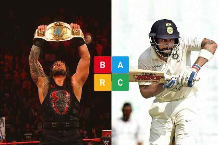 WWE RAW pips India-Sri Lanka Test cricket