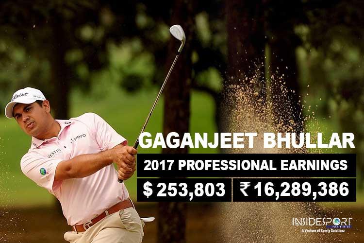 Gaganjeet Bhullar - Indian Golfer - InsideSport