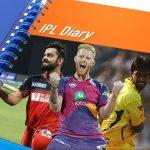 Virat Kohli; Ben Stokes; Lakshmipathy Balaji - InsideSport