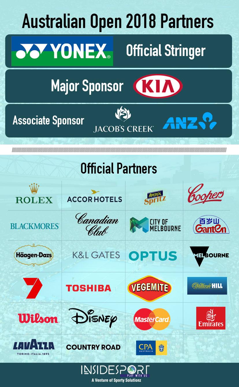 Australian Open 2018 Sponsor/Partners - InsideSport