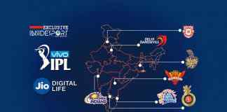 Reliance Jio inks sponsorship deals with all the IPL franchisees for the 2018 season - InsideSport