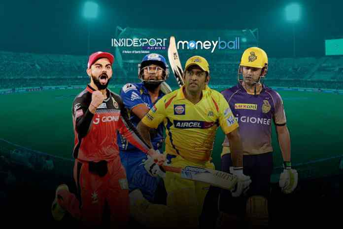 ipl salaries,mahendra singh dhoni,rohit sharma,indian premier league,ipl salary,InsideSport