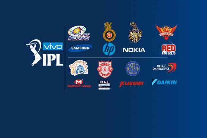 title sponsor ipl,ipl teams title sponsor,indian premier league title sponsorships,vivo ipl 2018,ipl 2018 team sponsorships