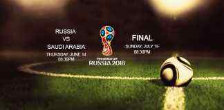 FIFA World Cup 2018 Schedule - InsideSport