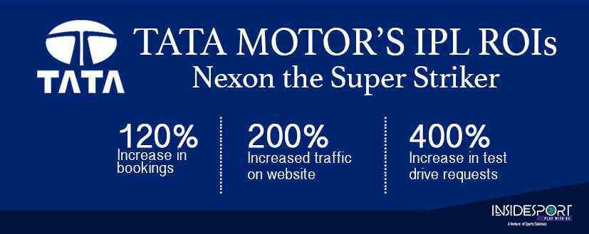 TATA motors IPl gains with Nexon - InsideSport