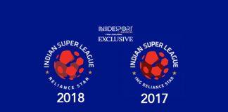 isl img reliance,reliance img football league,img indian super league,indian super league 2018,img reliance star