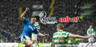 Scottish Professional Football League (SPFL)
