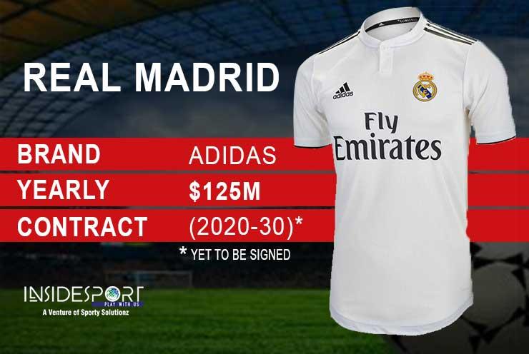 top ten football sponsorship deals