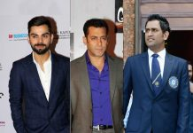 Forbes Top 100 celebrities,Virat Kohli earning,Salman Khan earning,Forbes Top 100 Indians,Mahender Singh Dhoni earning