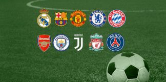 Real Madrid,FC Barcelona,Manchester United,Most Followed Football clubs,Top 10 Football Clubs