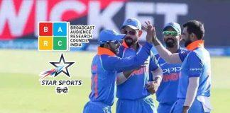 BARC Ratings,Star Sports,Star Sports BARC Rating,BARC,Sony Ten 3 BARC Rating