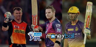 IPL Salary,IPL Player Salaries,IPL 2019,IPL Season 12,Indian Premier League