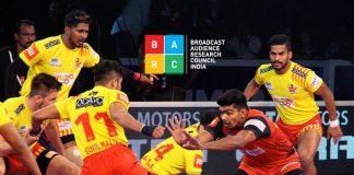 BARC Ratings,Pro Kabaddi,Pro Kabaddi BARC Rating,PKL BARC Rating,Star Sports BARC Rating
