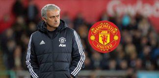 Manchester United,Jose Mourinho,Manchester United Report,Manchester United Costings,Manchester United Revenue