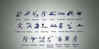 Tokyo 2020,Tokyo 2020 Olympics,Tokyo 2020 Olympic Games,Olympic Games 2020,Tokyo 2020 sport pictograms
