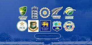 ICC Cricket World Cup 2019,ICC World Cup 2019,ICC World Cup 2019 Schedule,ICC World Cup 2019 Team Squads,ICC World Cup team squads