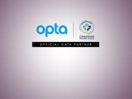 Canadian Premier League integrates with data platform Opta
