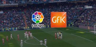 LaLiga,LaLiga India,LaLiga China,LaLiga Social Media Followers,LaLiga GfK report