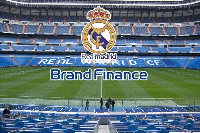 Real Madrid,Premier League Clubs,Manchester United,Premier League,UEFA Champions League