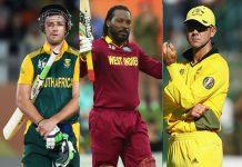 ICC Cricket World Cup,ICC World Cup 2019,ICC Cricket World Cup 2019,ICC World Cup most sixes players,Chris Gayle