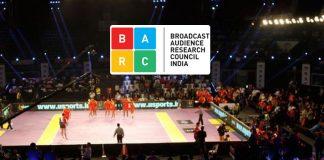 BARC Ratings,Pro Kabaddi League,Pro Kabaddi BARC Rating,Star Sports 1 Hindi,India vs West Indies BARC Rating