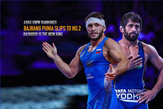Bajrang Punia,Bajrang Punia Ranking,UWW World Championship 2019,UWW Rankings,Wrestling News