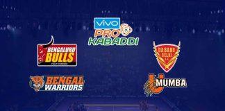 PKL 2019 Semi-Finals LIVE,PKL 2019,Bengaluru Bulls vs Dabang Delhi Live,PKL 2019 LIVE,Bengal Warriors vs U Mumba Live