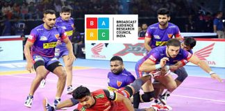 Star Sports,Virat Kohli,PKL 2019,Test Cricket 2019,Barc Ratings