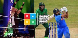 BARC Ratings,Star Sports,Star Sports 1 Hindi,India vs Bangladesh T20I,IND vs BAN