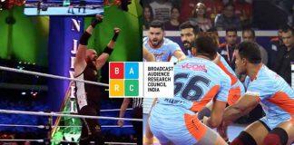 BARC Ratings,Sony Sports,WWE,Star Sports,Star Sports 1 Hindi