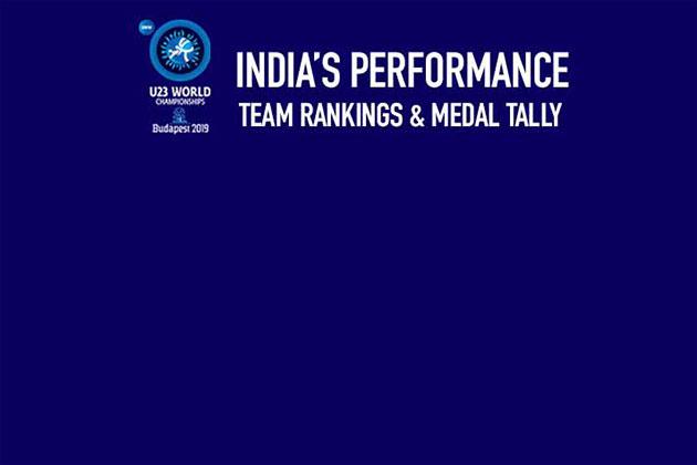 UWW U23 World Wrestling Championships,U23 World Wrestling Championships 2019,U23 World Wrestling Championships,UWW World Championship,Wrestling News India