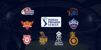 IPL 2020,IPL,Indian Premier League 2020,IPL 2020 Teams Players List,IPL 2020 Teams
