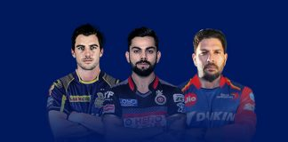 IPL,Indian Premier League,IPL highest paid player,IPL players salary 2020,Sports Business News India