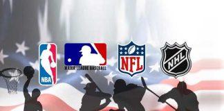 US sports events,Sports Business,Sports Business News,Coronavirus,Sports research agency