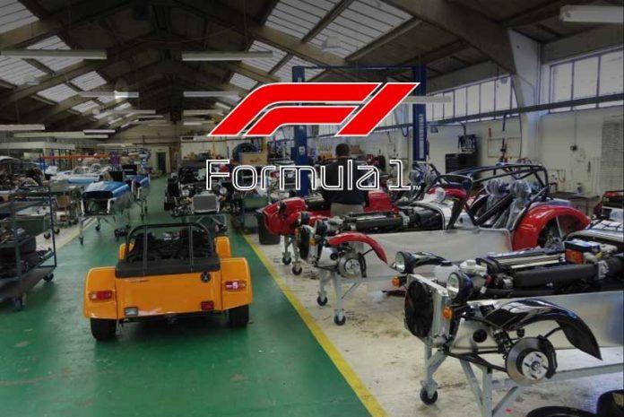 Formula 1,Coronavirus,Formula 1 teams,F1 companies,F1 team