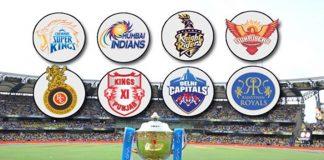 IPL 2020,Indian Premier League,IPL 2020 schedule,BCCI,Coronavirus