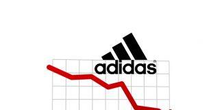 Adidas,Adidas sportswear,Sports Business,Sports Business News,German sportswear