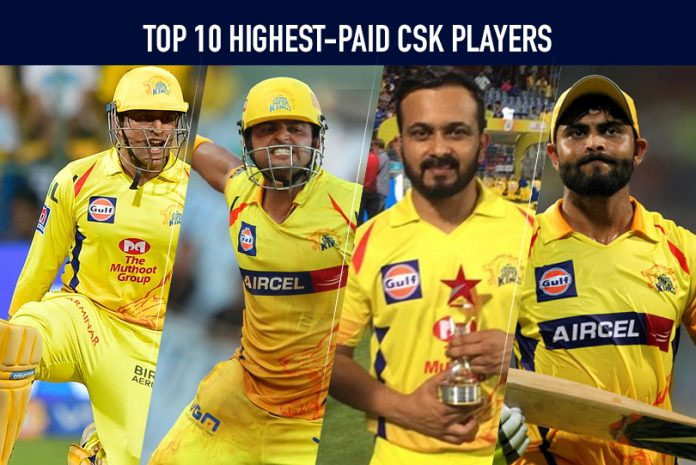IPL,IPL 2020,IPL News,Top 10 Highest-paid Chennai Super Kings,Chennai Super Kings