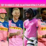 IPL 2020: Top 10 Highest-paid Sunrisers Hyderabad (SRH) players in IPL Moneyball